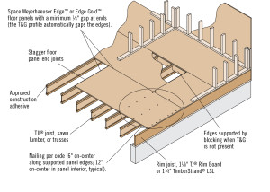 Prevention and Repair of Floor System Squeaks
