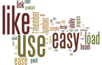 Wordle with Forte Likes: Like, Use, Easy, Load, Ease, Link, Beam, Member, Lumber