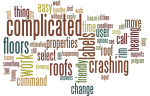 Wordle with Javelin Dislikes: complicated, floors, roofs, labels, crashing, work