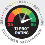 Learn how our  TJ-Pro Rating system can help guide your decision on floor performance and customer satisfaction.