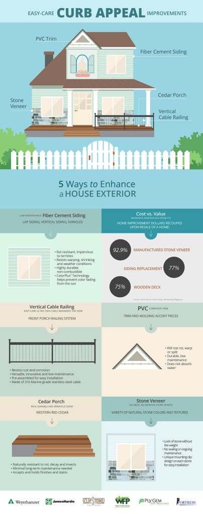statepoint-weyerhaeuser-infographic-digital-web