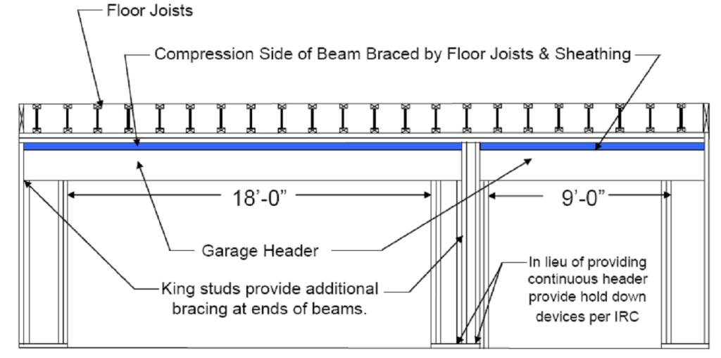 compression-edge-diagram