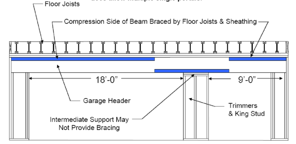 compression-edge-diagram-2